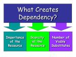what creates dependency