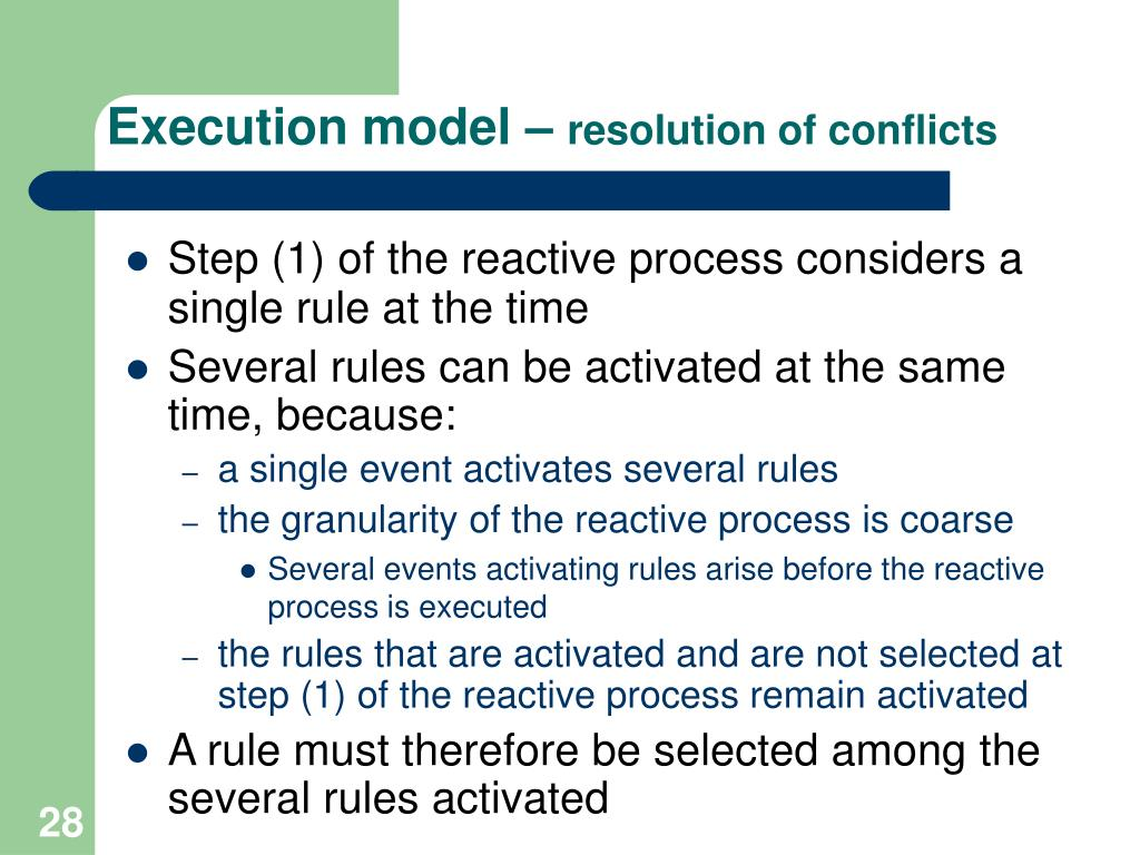 Execution model –