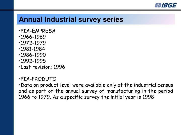 Annual Industrial survey series