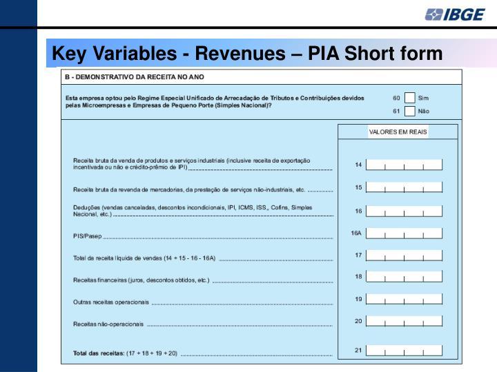 Key Variables - Revenues – PIA Short form