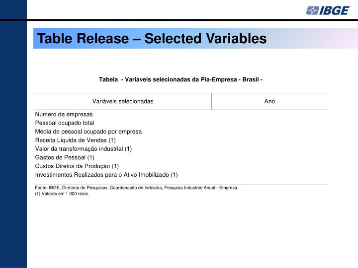 Table Release – Selected Variables