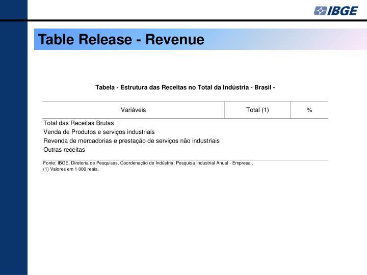 Table Release - Revenue