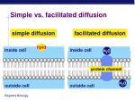 simple vs facilitated diffusion