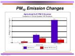 pm 10 emission changes