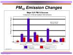 pm 10 emission changes20