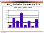 pm 10 emission sources for sjv