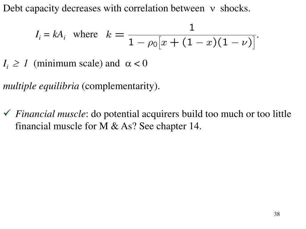 Debt capacity decreases with correlation between