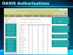 oasis authorisations