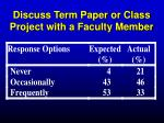 discuss term paper or class project with a faculty member