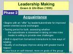 leadership making graen uhl bien 199517