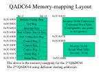 qadc64 memory mapping layout
