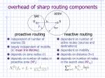 overhead of sharp routing components