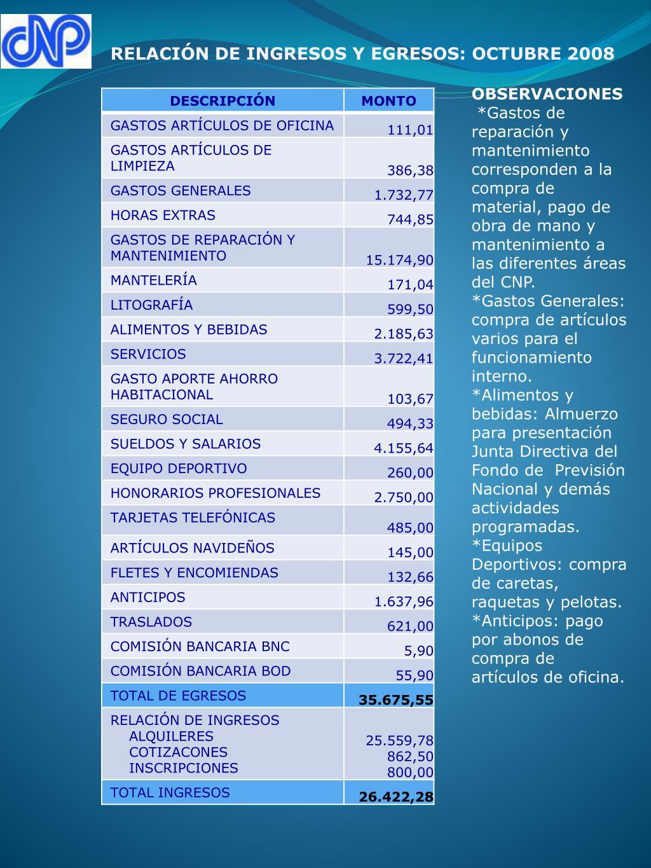 RELACIÓN DE INGRESOS Y EGRESOS: OCTUBRE 2008