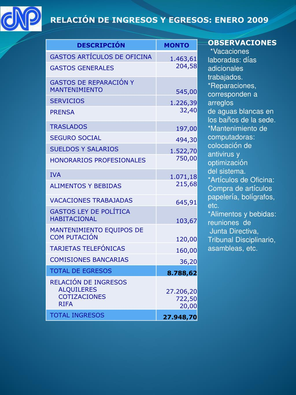 RELACIÓN DE INGRESOS Y EGRESOS: ENERO 2009