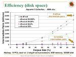 efficiency disk space1