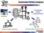automated safety analysis
