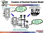 creation of nominal system model