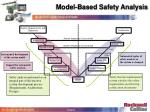 model based safety analysis9