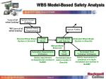 wbs model based safety analysis