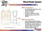 wheel brake system