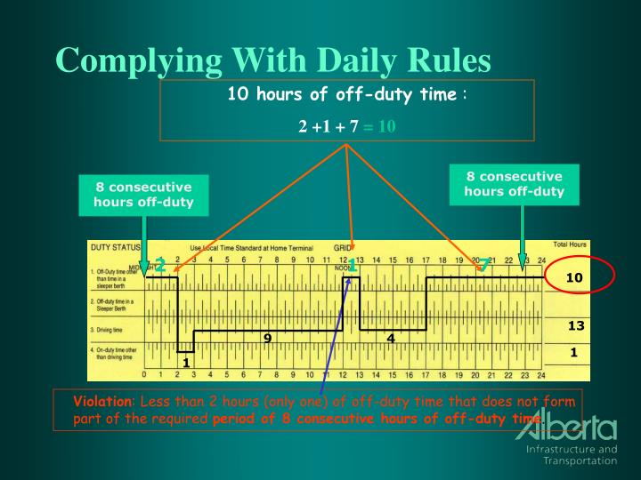 Complying With Daily Rules
