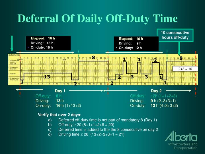 Deferral Of Daily Off-Duty Time