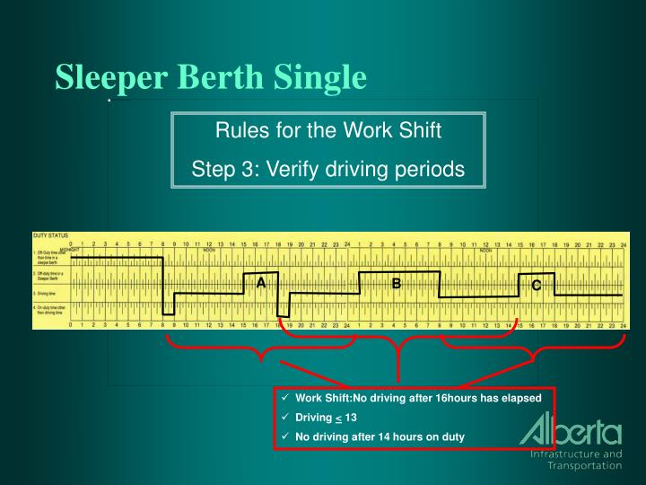 Sleeper Berth Single