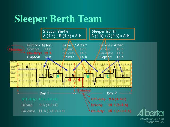 Sleeper Berth Team