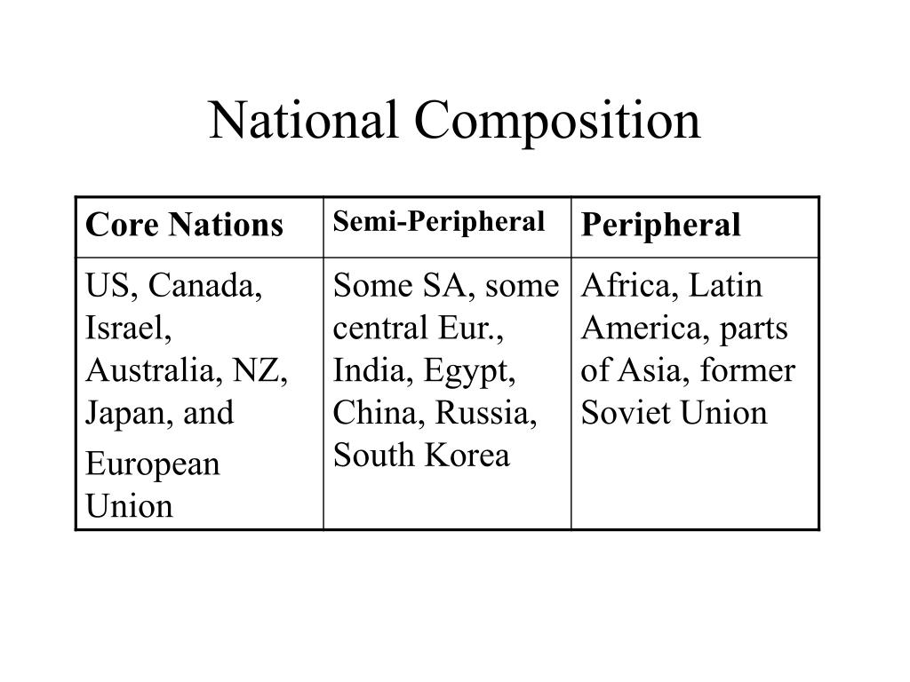 National Composition