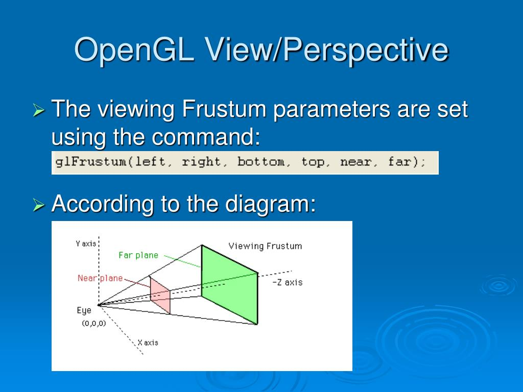 OpenGL View/Perspective