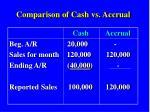 comparison of cash vs accrual