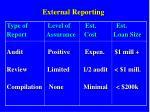external reporting