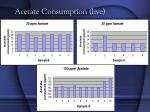 acetate consumption live