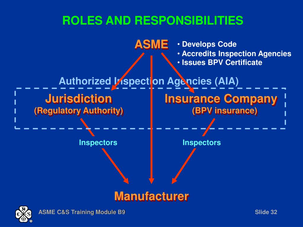 Accredits Inspection Agencies