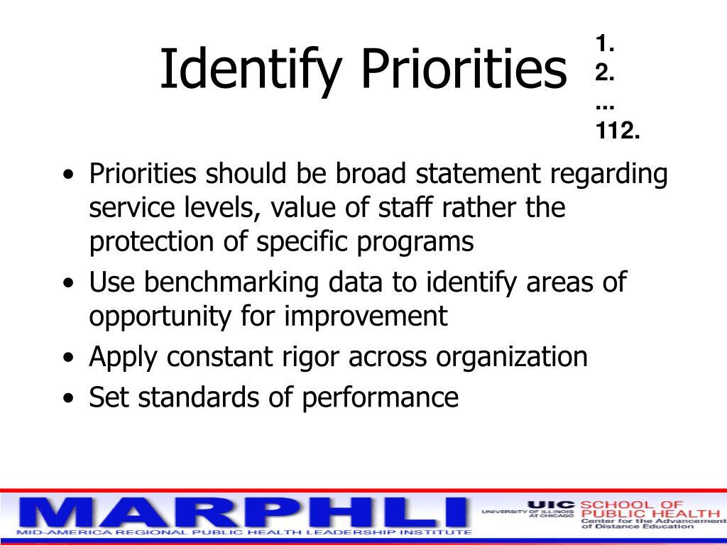 Identify Priorities