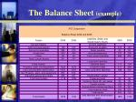 the balance sheet example
