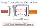 energy consumption on wan interface