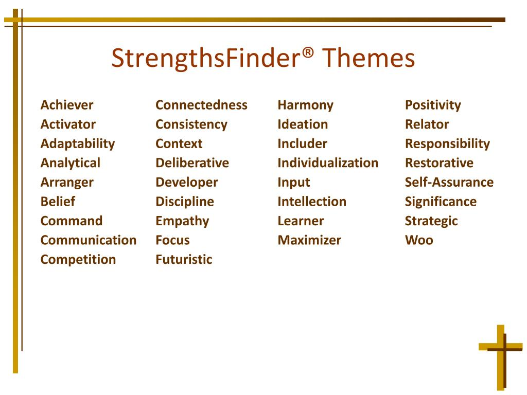 StrengthsFinder® Themes