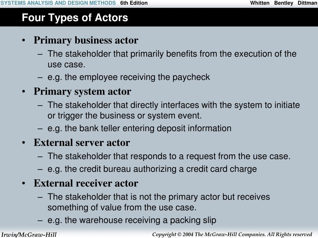 Four Types of Actors