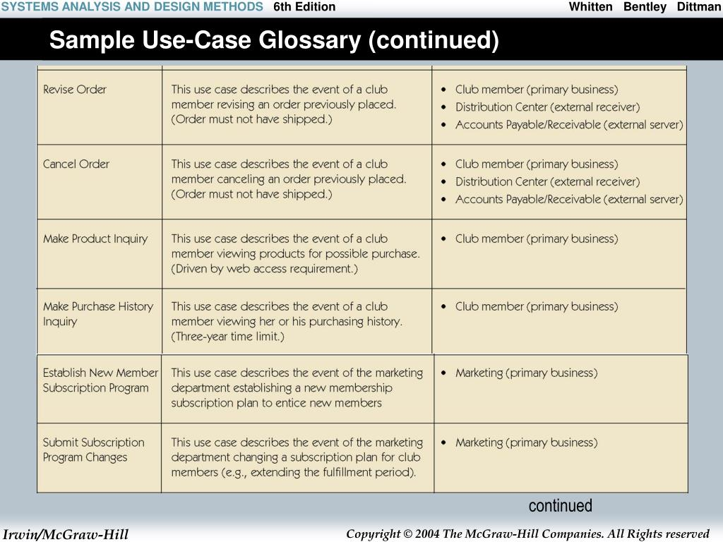 Sample Use-Case Glossary (continued)