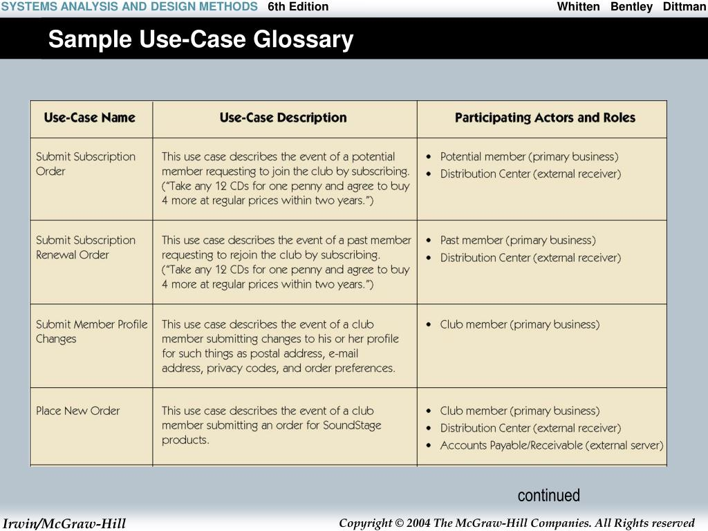 Sample Use-Case Glossary