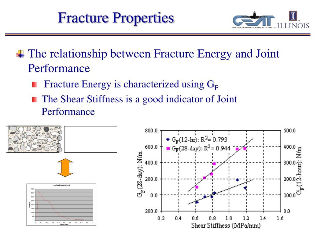 Fracture Properties