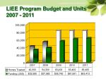 liee program budget and units 2007 2011