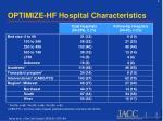 optimize hf hospital characteristics