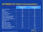 optimize hf patient characteristics