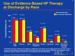 use of evidence based hf therapy at discharge by race