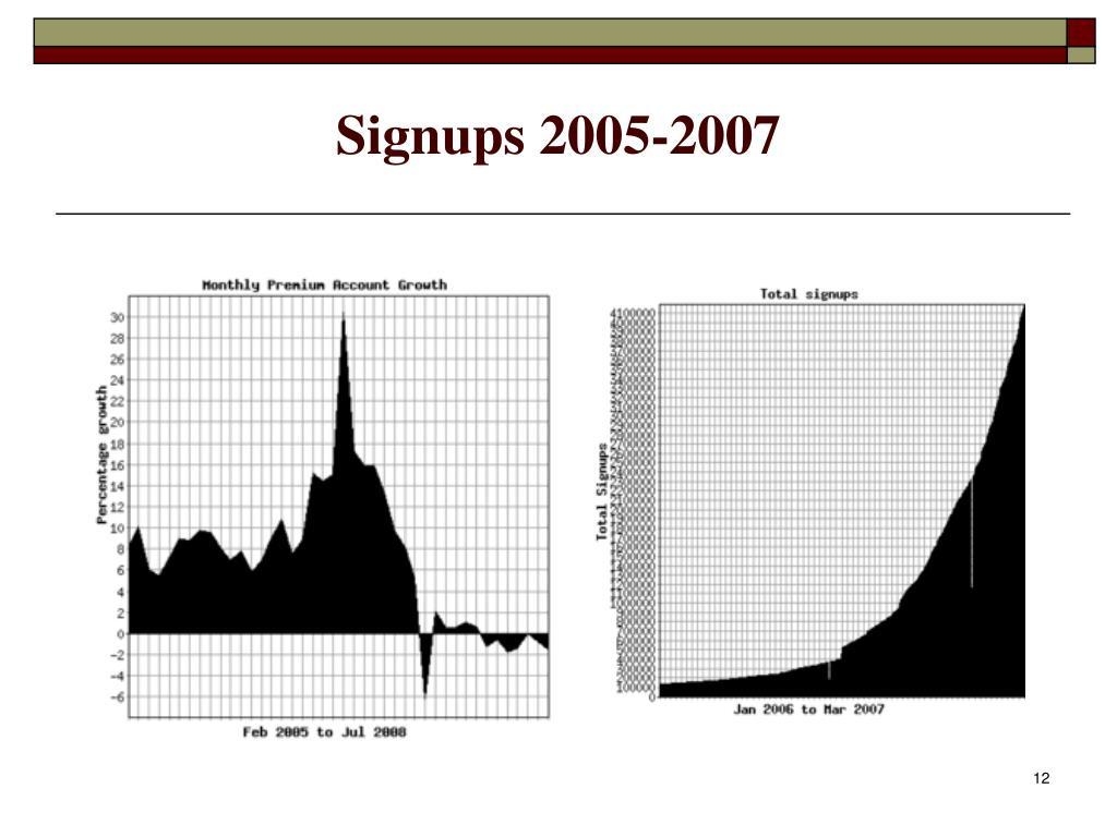 Signups 2005-2007