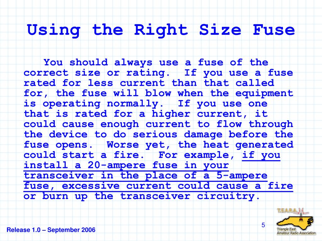 Using the Right Size Fuse