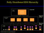 fully distributed ids hierarchy