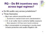rq do b4 incentives vary across legal regimes